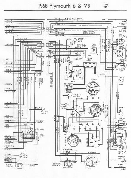 1968 buick gran sport wiring diagram 1953 buick wiring ... plymouth fury wiring diagram