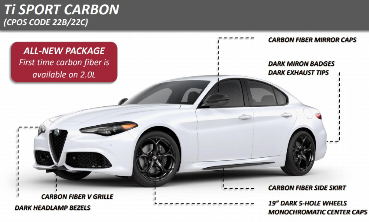 The New Carbon Packages For The 2019 Alfa Romeo Giulia Mopar Insiders