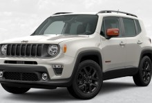 Photo of Meet The 2020 Jeep® Renegade Orange Edition: