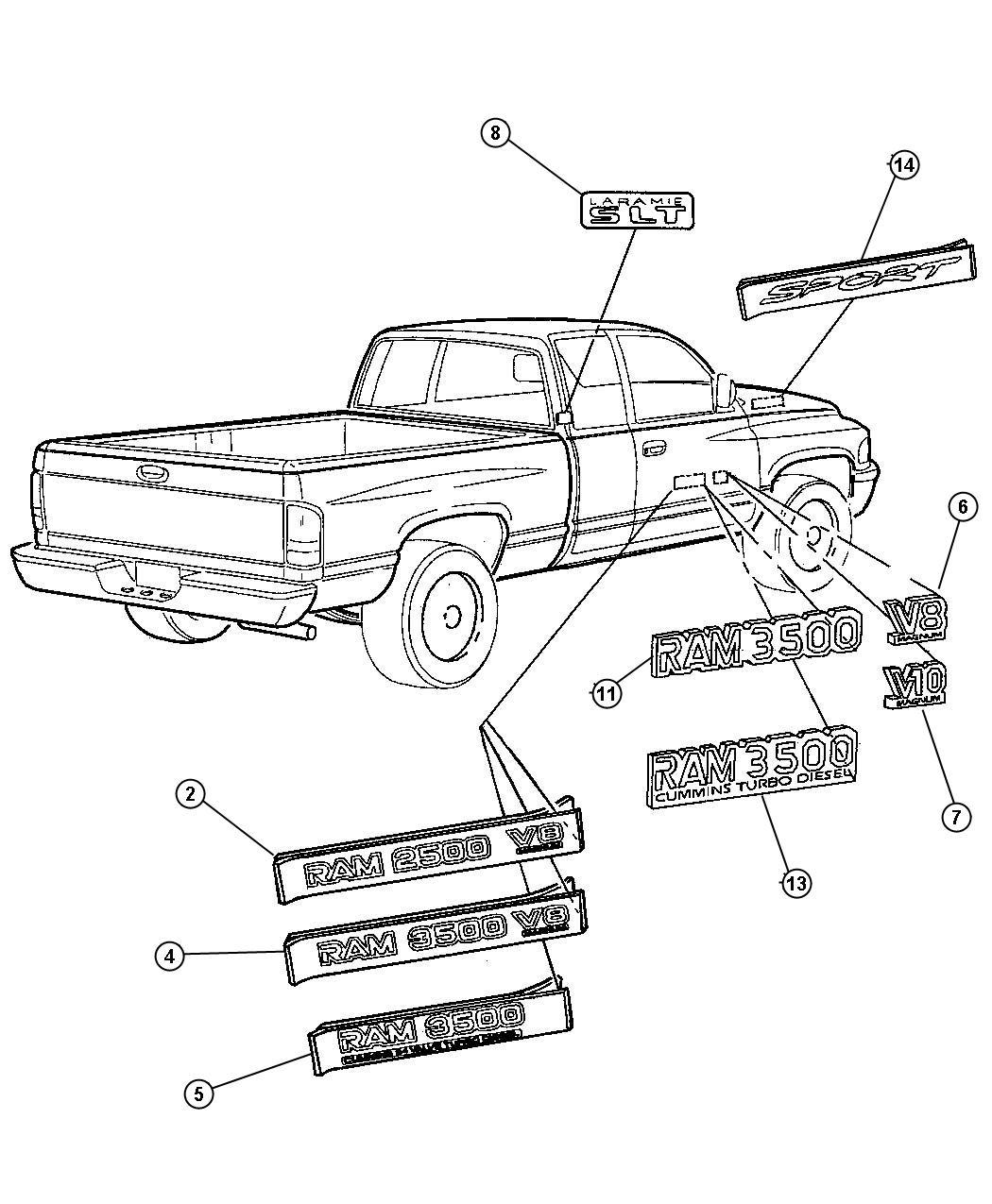 Dodge Ram Nameplates