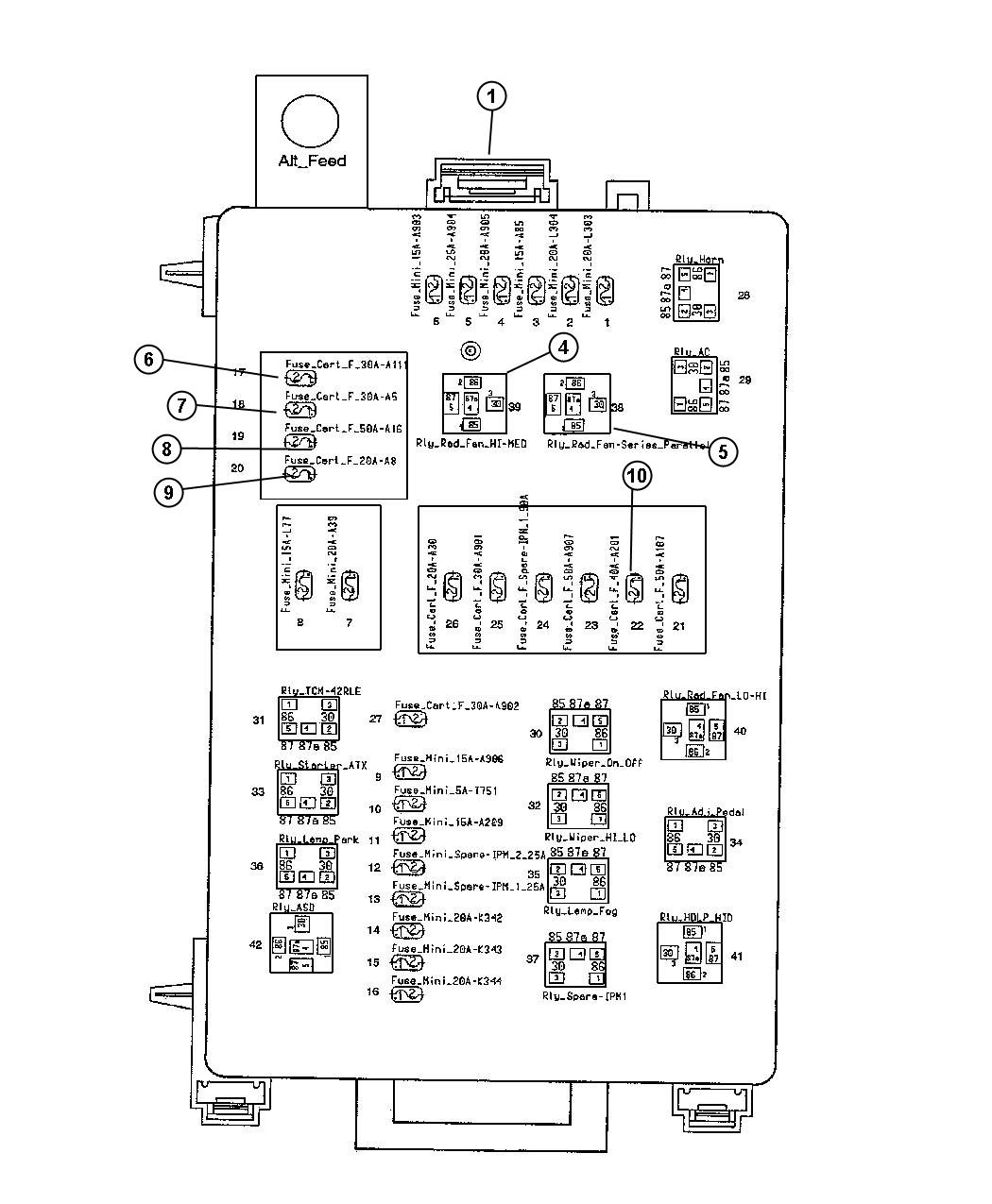 Dodge Charger Power Distribution Center Relays And Fuses