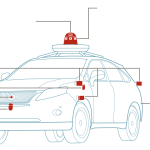How self-driving cars work (NYT)