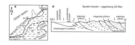 Paleogeografické a tektonické schéma vývoje Karpat na Moravě v období sávské fáze.