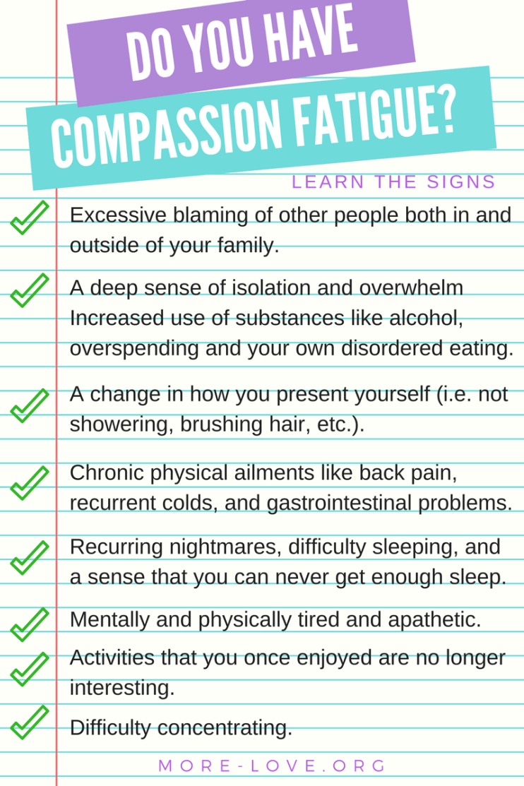 compassion fatigue for eating disorders