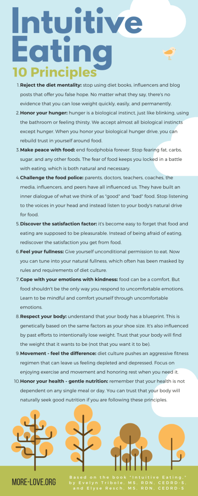 10 Principles of Intuitive Eating Infographic