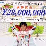 脇本圧巻の走り、三谷が僅差で差しG1連覇/第69回高松宮記念杯
