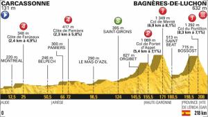 第16ステージコースマップ