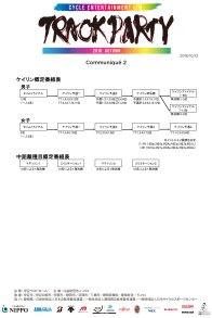 トラックパーティー2018 in AUTUMN コミュニケ