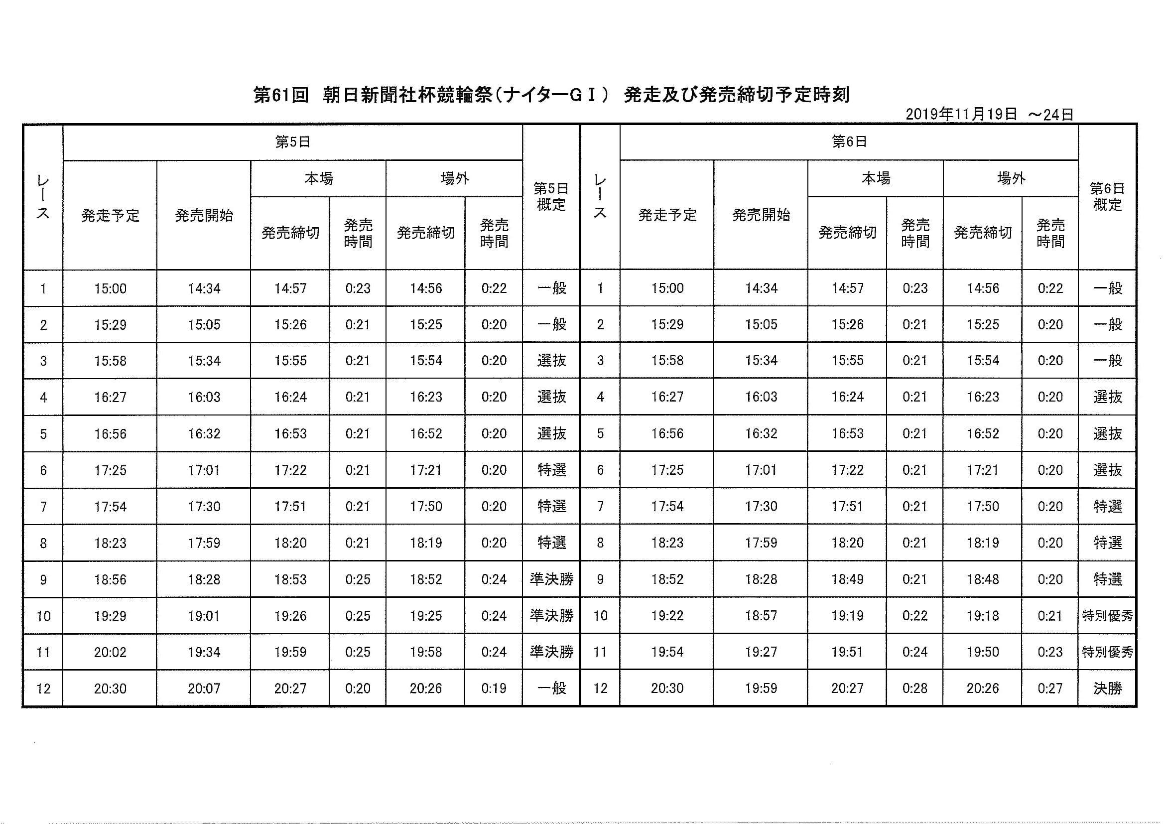 第61回朝日新聞社杯競輪祭及びKEIRINフェスティバルの発送時刻等について-3