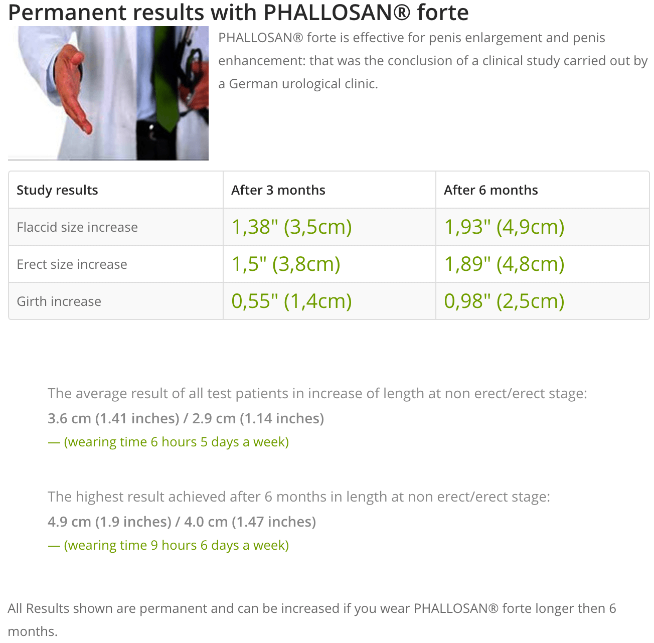 Phallosan Forte Results Before And After 6 Months