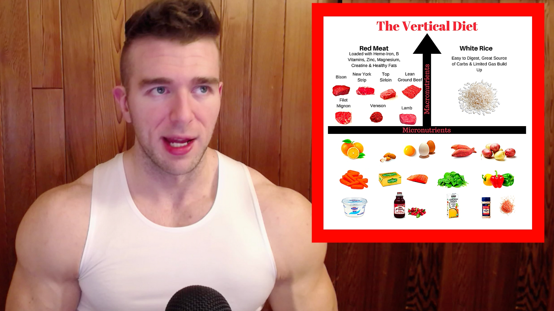 Stan Efferding's Vertical Diet Log Week 2 &3 Update