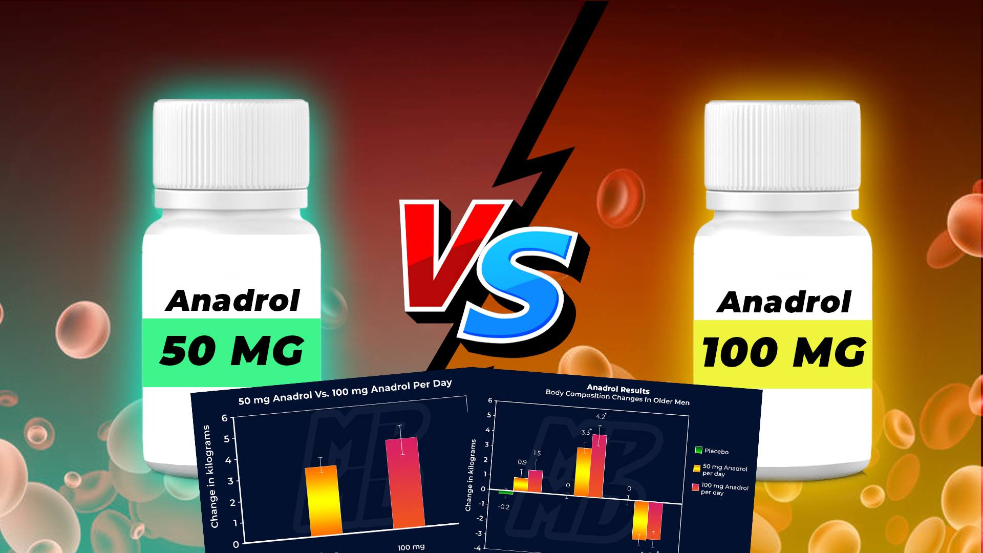 Moreplatesmoredates.com 50 mg Anadrol vs. 100 mg Anadrol per day, before and after muscle growth and fat loss results