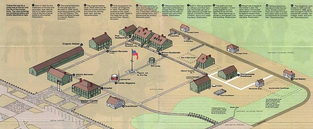 Fort Scott National Historic Site   Kansas National Parks