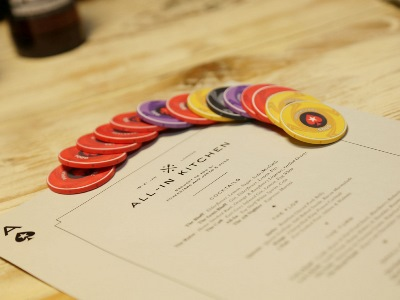 all-in-kitchen_menu