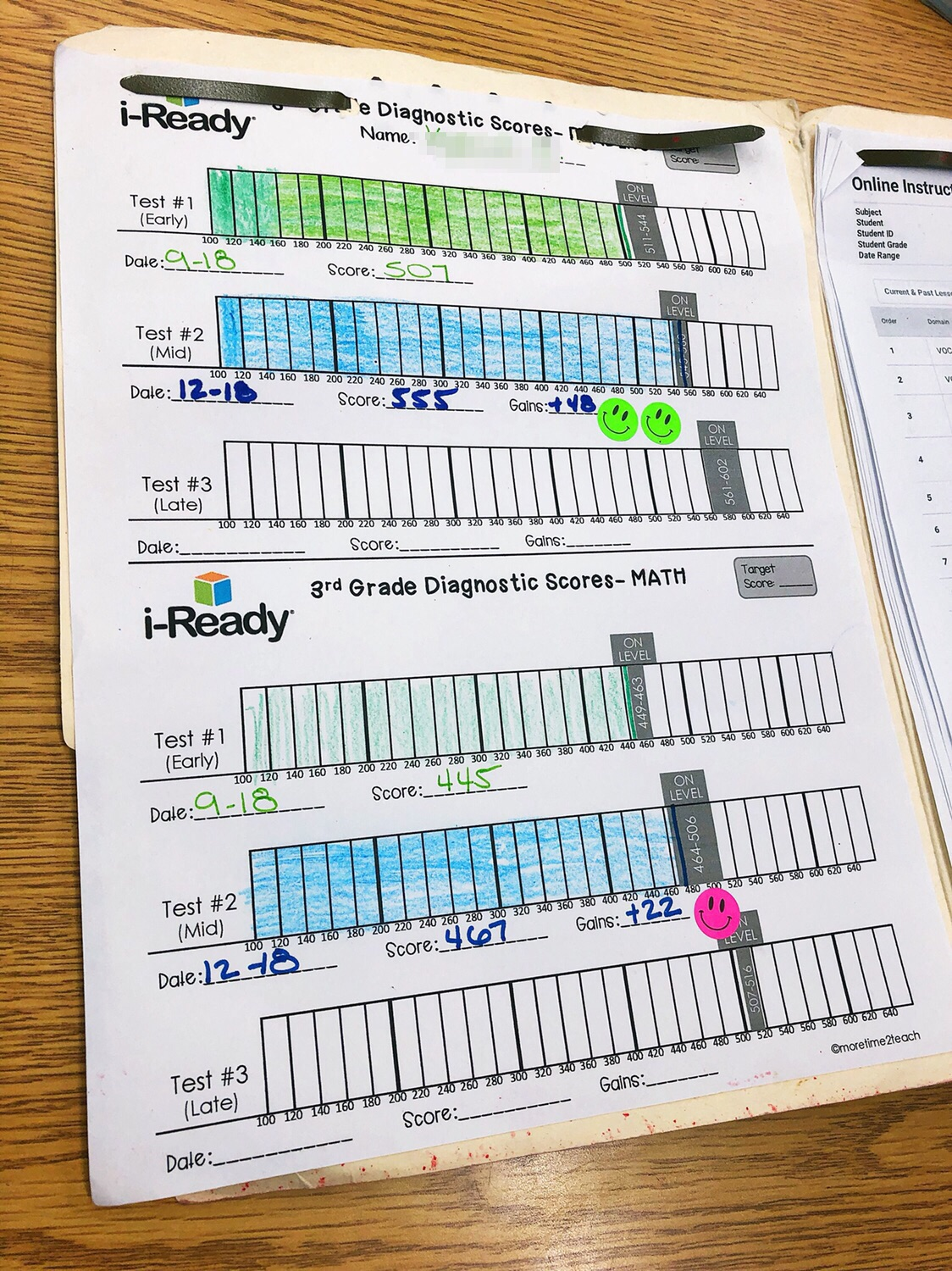 How To Implement I Ready In Your Classroom