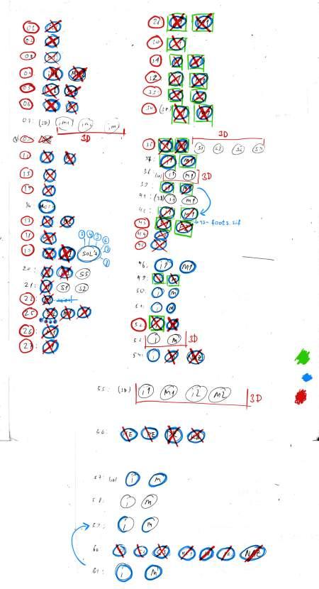 Tweening and Vectorization status (20.08.2012)