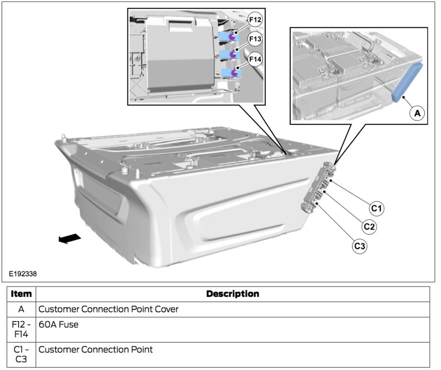 Customer Connection Points BEMM Diagram