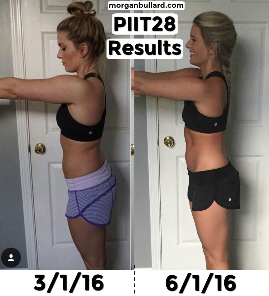 piit28 2.0 results round 1