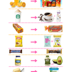 Healthy Food Swaps + 10 Quick Snack Ideas