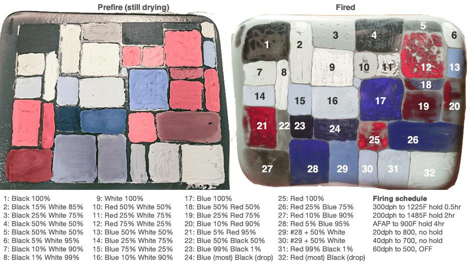colorline1-testpanelresult