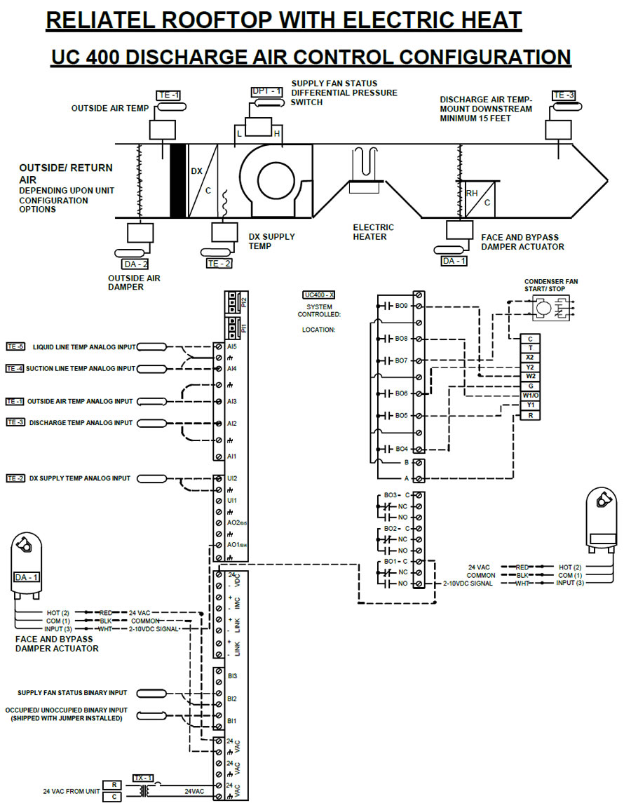 Trane Gas Package Units Wiring Diagrams Nordyne Package