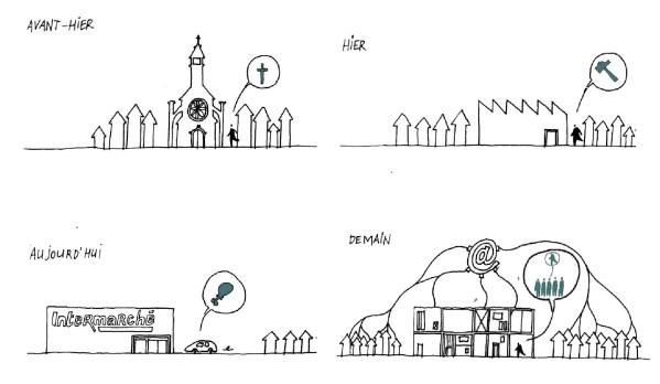 Macrostructures sociales_Macrostructures architecturales_Dessin Antoine Pallier