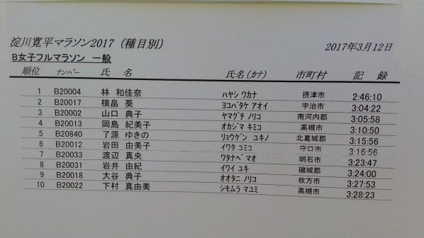 淀川 寛平マラソン2017 結果リザルト