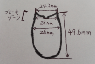 SACRAホイール 4G-50-TU リムの形 リム幅 25mm