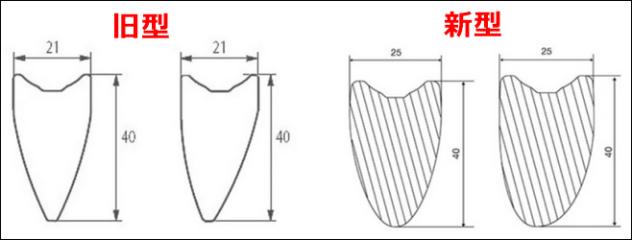 mavic COSMIC ULTIMATE ワイドリム リム形状