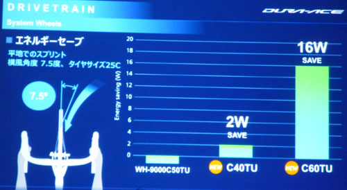 WH-R9100-C60-TU