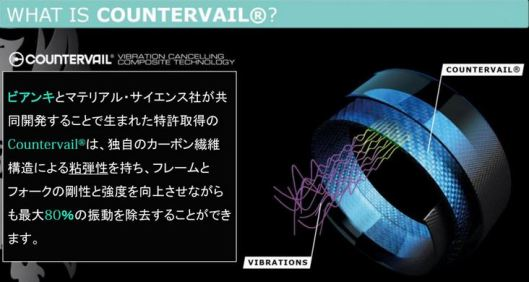 BIANCHI(ビアンキ)「OLTRE(オルトレ) XR3」 インプレッション レビュー カウンターヴェイル