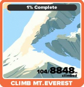 「CLIMB MT.EVEREST」8848m獲得 トロンバイク zwift ズイフト チャレンジ