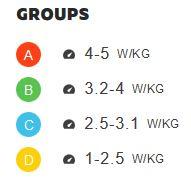 ZWIFTレース、グループワークアウトなどのイベント一覧 グループ分けの意味