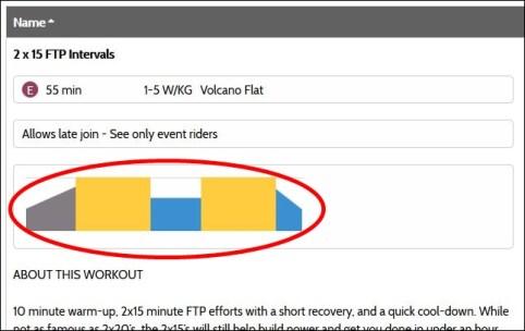 【ZWIFT(ズイフト)】レース、グループワークアウトを完全マスター イベント参加の流れと方法 ZwiftHacks