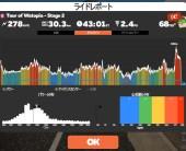 ZWIFT(ズイフト) ライド終了方法と、走行データを確認する3つの方法