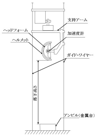CPSC ヘルメット