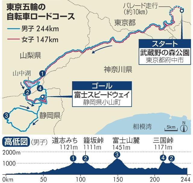 東京五輪ロードレースコース発表!ルートラボを引いてみた。