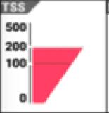 TSS Pioneer新型サイコンSGX-CA600は秀逸!新型パワメ、アプリもチェック。