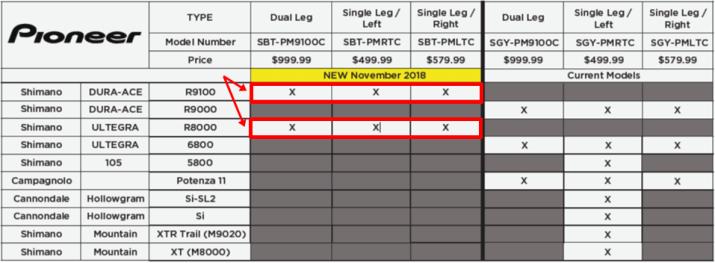 SBT-PM91 Pioneer新型サイコンSGX-CA600は秀逸!新型パワメ、アプリもチェック。 ラインナップ