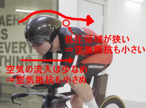 【速く走るための風洞実験・エアロ効果⑤】頭の位置に留意せよ