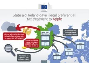 欧州委が公開したインフォグラフ