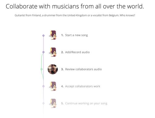 Online-Music-Collaboration