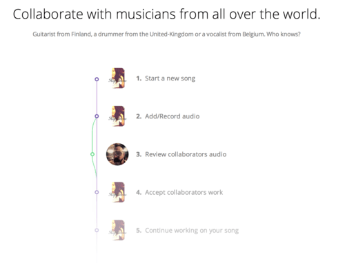 Online-Music-Collaboration