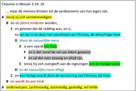 L15_6_Mosiah3-18