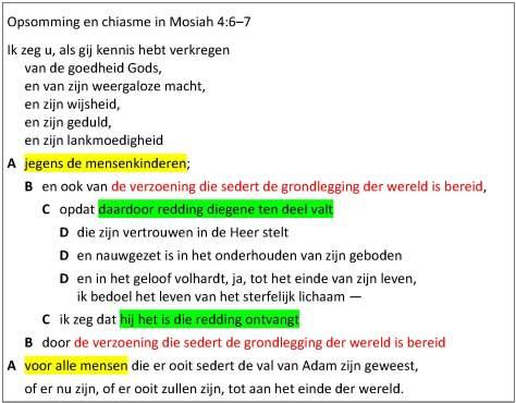 L16_Mosiah_4-6