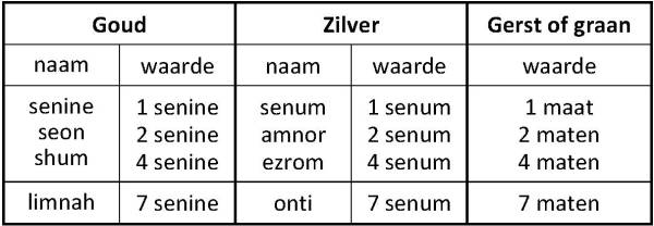 L23_reken1