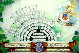 Use Google Maps in Genealogy