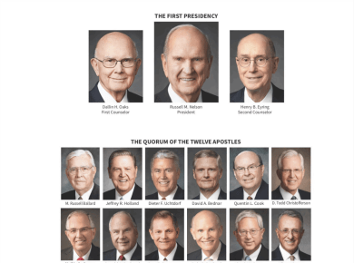 New chart showing First Presidency and Quorum of the 12 Apostles of The Church of Jesus Christ of Latter-day Saints | October 2021
