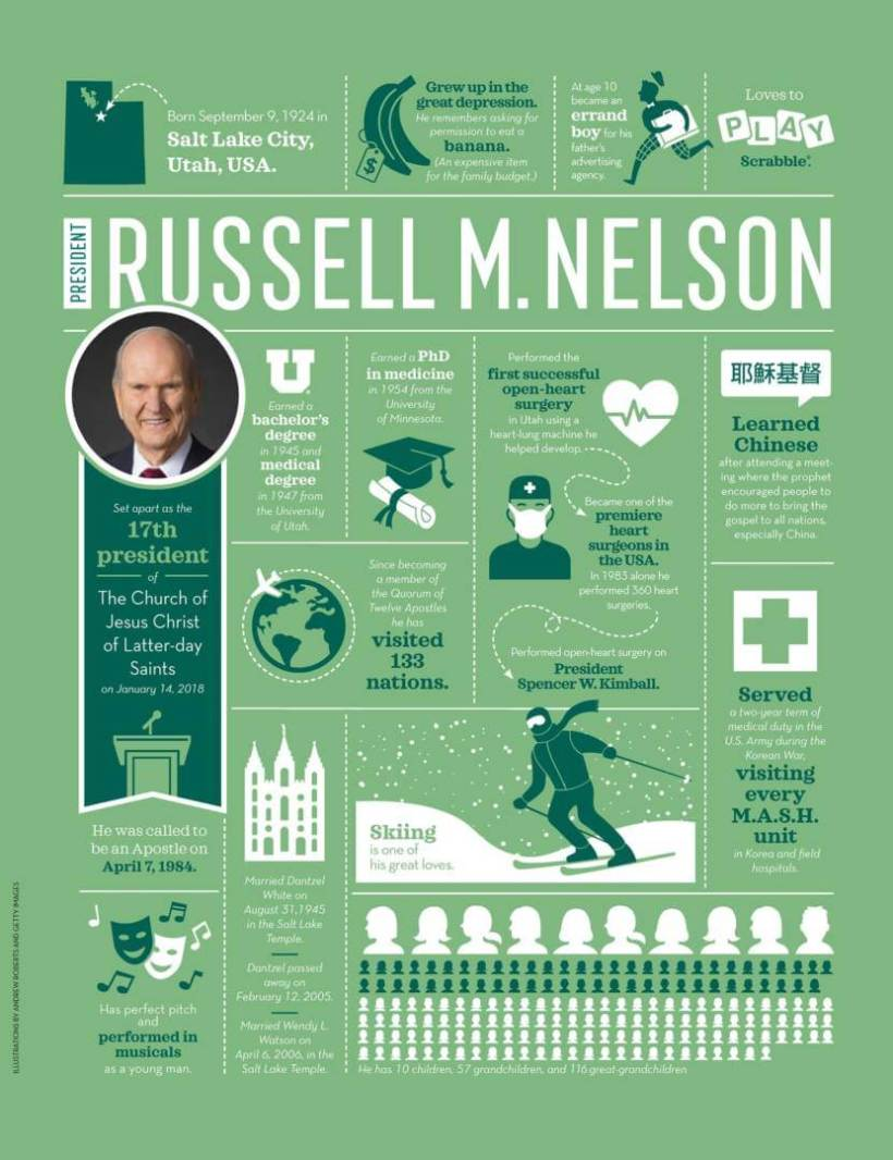 #GeneralConference Resource: Apostle Infographics from the New Era President Nelson infographic