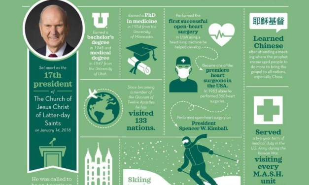 General Conference Resource: Apostle Infographics from the New Era